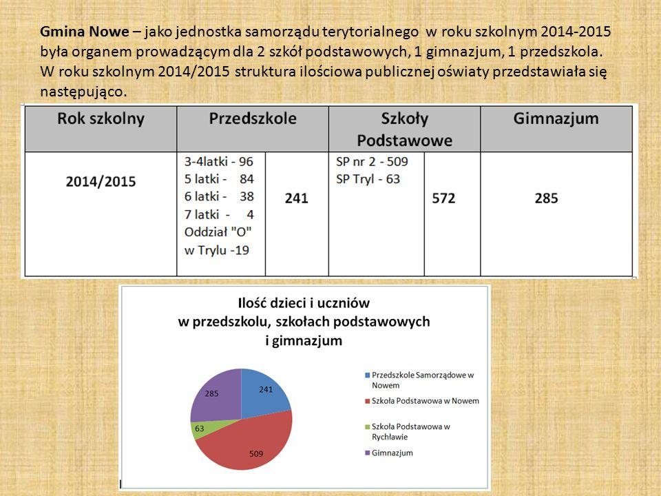 Gmina Nowe – jako jednostka samorządu terytorialnego w roku szkolnym 2014-2015 była organem prowadzącym dla 2 szkół podstawowych, 1 gimnazjum, 1 przed