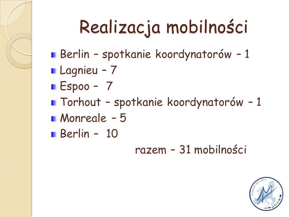 Realizacja mobilności Berlin – spotkanie koordynatorów – 1 Lagnieu – 7 Espoo – 7 Torhout – spotkanie koordynatorów – 1 Monreale – 5 Berlin – 10 razem – 31 mobilności