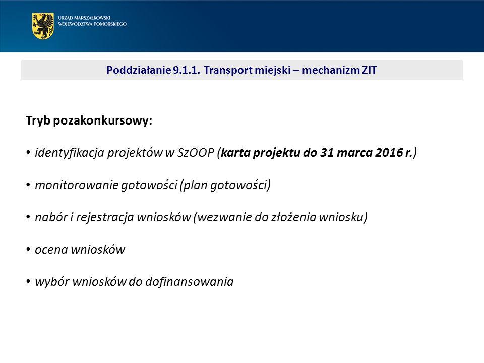 Tryb pozakonkursowy: identyfikacja projektów w SzOOP (karta projektu do 31 marca 2016 r.) monitorowanie gotowości (plan gotowości) nabór i rejestracja wniosków (wezwanie do złożenia wniosku) ocena wniosków wybór wniosków do dofinansowania Poddziałanie 9.1.1.