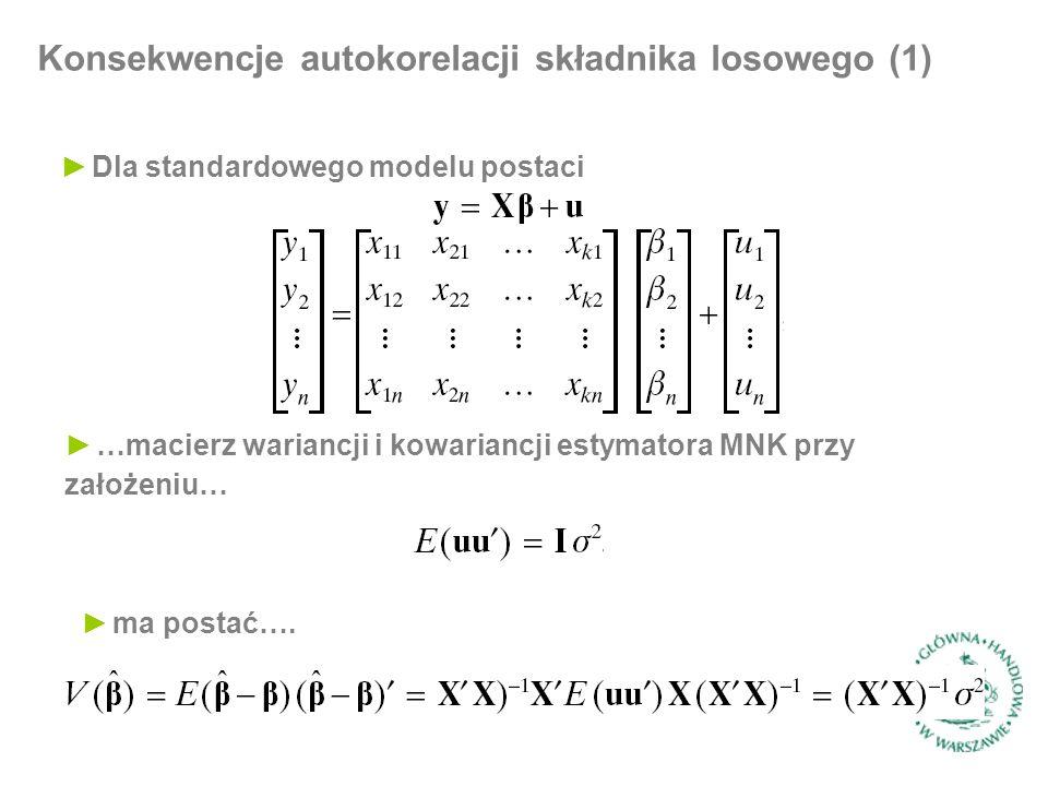 Konsekwencje autokorelacji składnika losowego (1) ►Dla standardowego modelu postaci ►…macierz wariancji i kowariancji estymatora MNK przy założeniu… ►