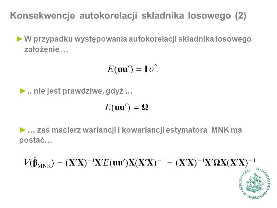 Konsekwencje autokorelacji składnika losowego (2) ►W przypadku występowania autokorelacji składnika losowego założenie … ►.. nie jest prawdziwe, gdyż