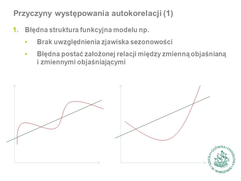 1.Błędna struktura funkcyjna modelu np. Brak uwzględnienia zjawiska sezonowości Błędna postać założonej relacji między zmienną objaśnianą i zmiennymi