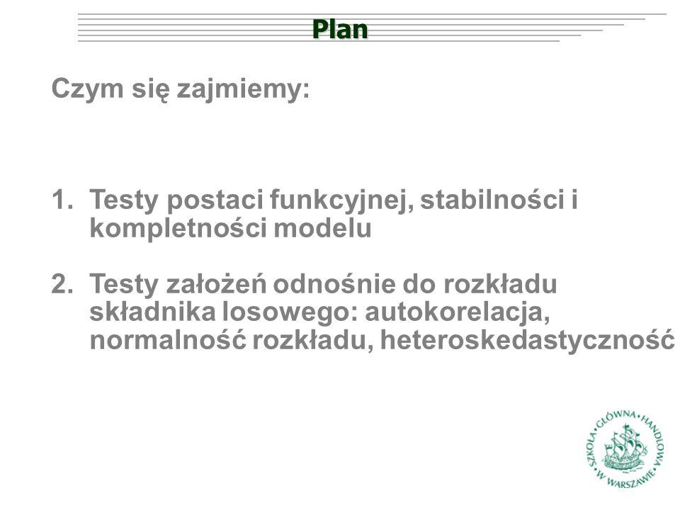 Plan Czym się zajmiemy: 1.Testy postaci funkcyjnej, stabilności i kompletności modelu 2.Testy założeń odnośnie do rozkładu składnika losowego: autokor