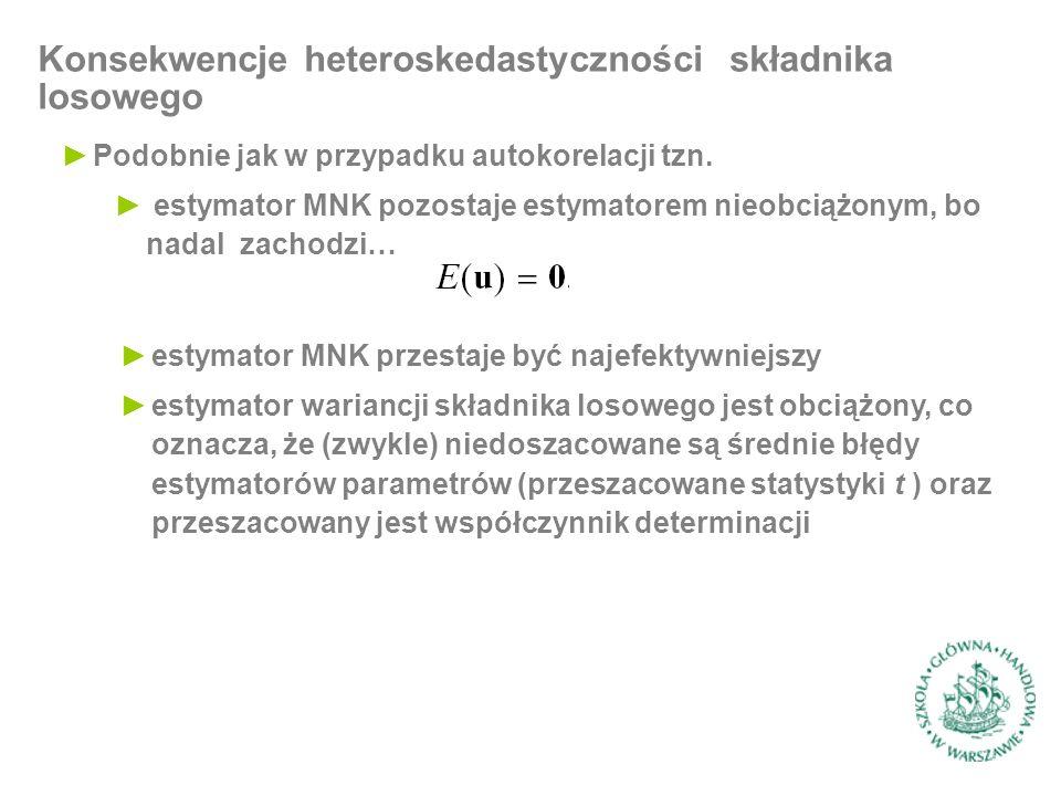 Konsekwencje heteroskedastyczności składnika losowego ►Podobnie jak w przypadku autokorelacji tzn. ► estymator MNK pozostaje estymatorem nieobciążonym