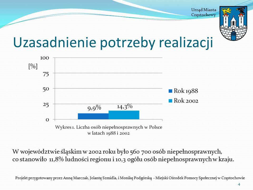 Uzasadnienie potrzeby realizacji 4 Urząd Miasta Częstochowy 9,9% W województwie śląskim w 2002 roku było 560 700 osób niepełnosprawnych, co stanowiło 11,8% ludności regionu i 10,3 ogółu osób niepełnosprawnych w kraju.