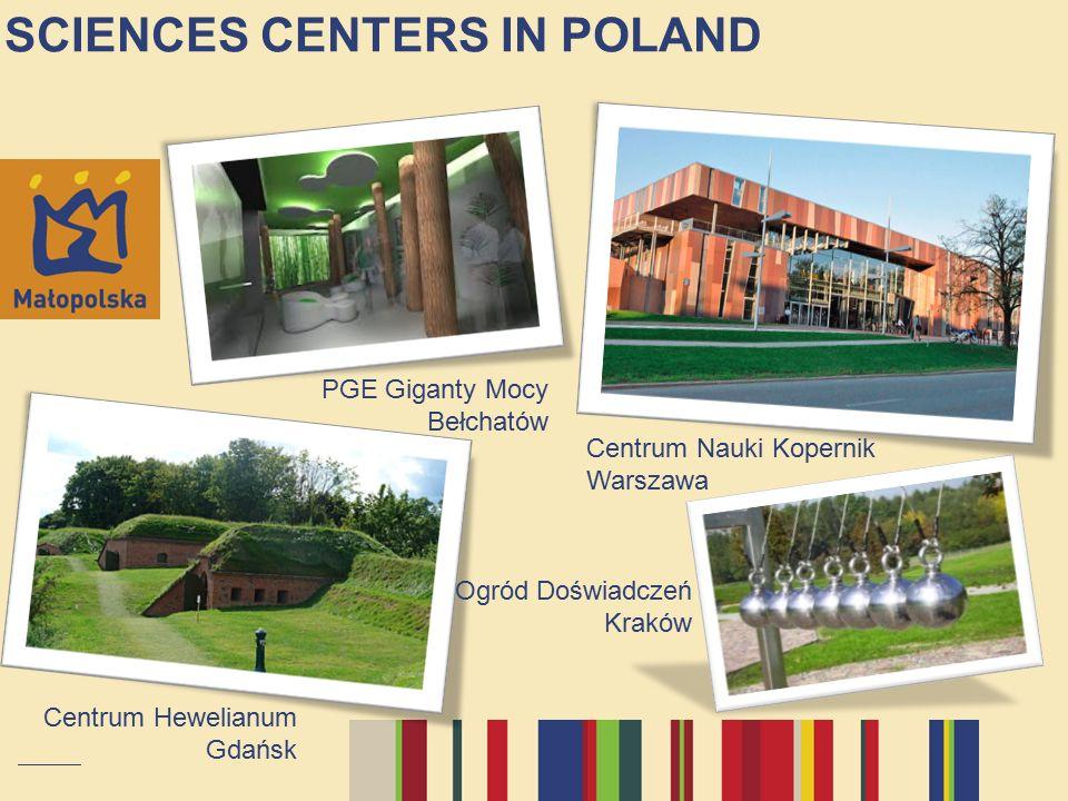 Centrum Nauki Experyment Gdynia EC1 Miasto Kultury Łódź SCIENCE CENTERS IN POLAND Centrum Nowoczesności Młyn Wiedzy Toruń
