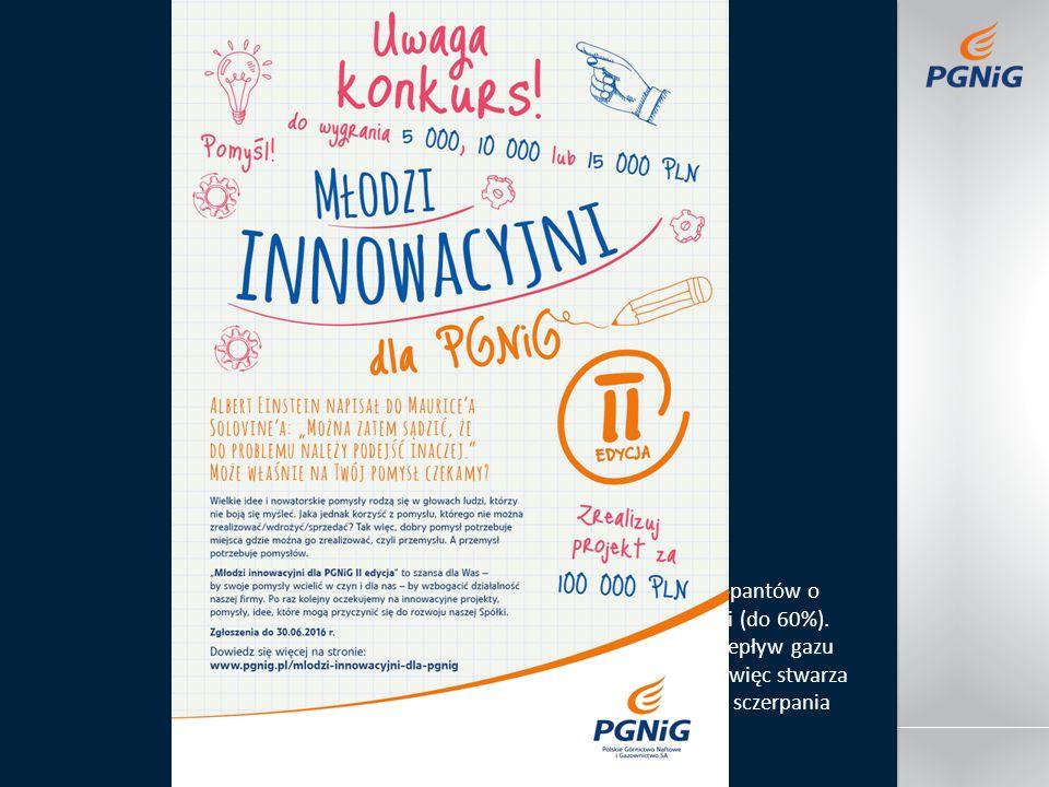 Jakaś stopkadatanazwisko prowadzącego tytuł imprezy OPEN INNOVATIONS II Młodzi Innowacyjni dla PGNiG Kiedy.