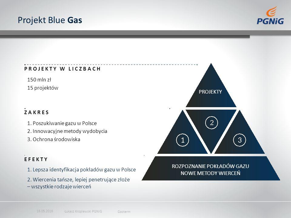 Projekt Blue Gas 15 projektów 3. Ochrona środowiska 2.