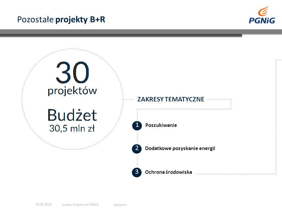 Pozostałe projekty B+R ZAKRESY TEMATYCZNE 1 Poszukiwanie 2 Dodatkowe pozyskanie energii 3 Ochrona środowiska 16.05.2016 Łukasz Kroplewski PGNiG Gazterm