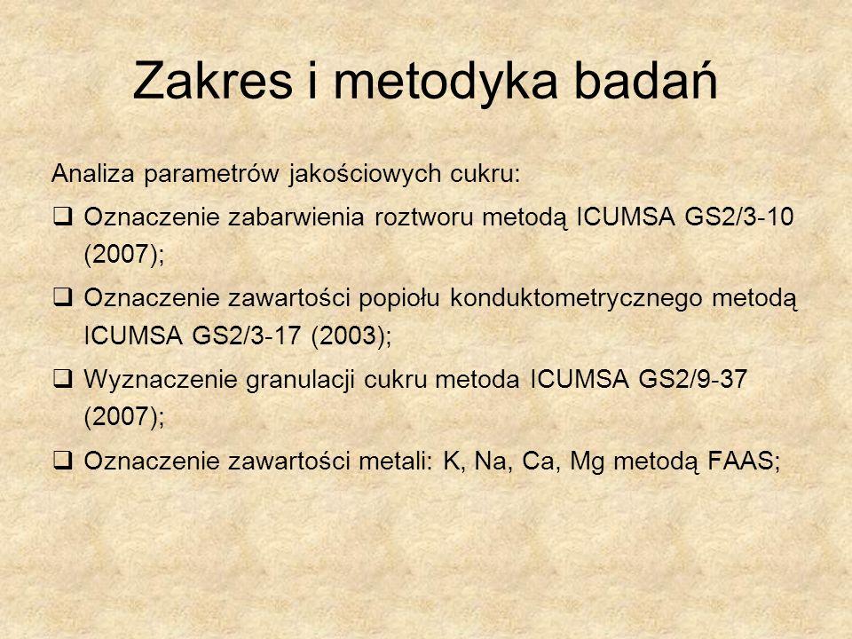 Zakres i metodyka badań Analiza parametrów jakościowych cukru:  Oznaczenie zabarwienia roztworu metodą ICUMSA GS2/3-10 (2007);  Oznaczenie zawartości popiołu konduktometrycznego metodą ICUMSA GS2/3-17 (2003);  Wyznaczenie granulacji cukru metoda ICUMSA GS2/9-37 (2007);  Oznaczenie zawartości metali: K, Na, Ca, Mg metodą FAAS;