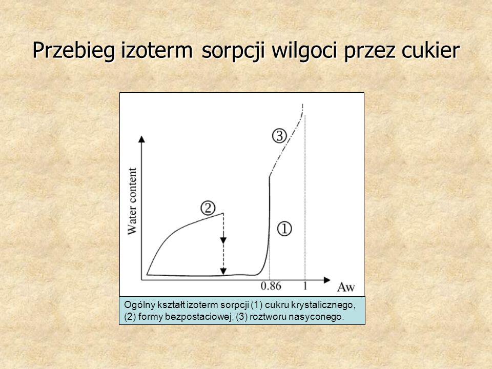 Wnioski  Najmniej wilgoci posiadała frakcja 0,71 – 0,5 która odznaczała się najmniejszą zawartością popiołu oraz makroelementów;  Frakcja o największym rozmiarze kryształów tj.