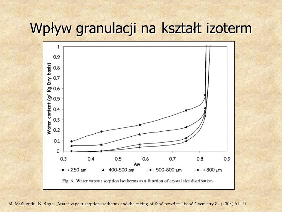 Wpływ granulacji nakształt izoterm Wpływ granulacji na kształt izoterm M.