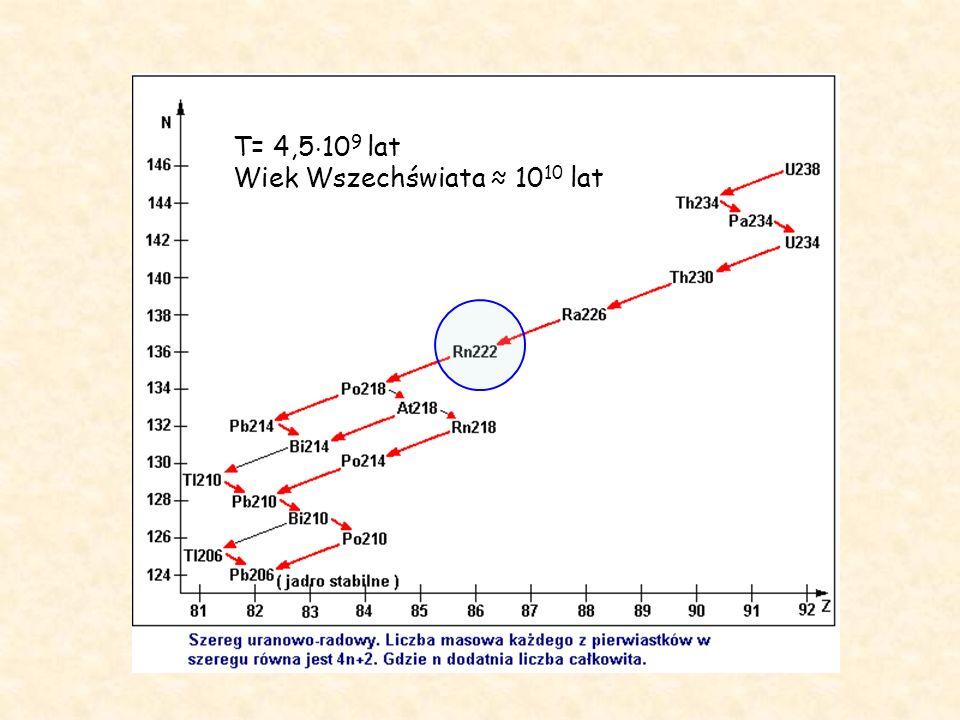 T= 4,5  10 9 lat Wiek Wszechświata ≈ 10 10 lat