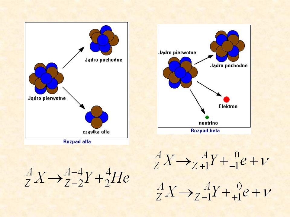 Dlaczego jądra zbudowane z protonów i neutronów emitują elektrony, pozytony i neutrina.