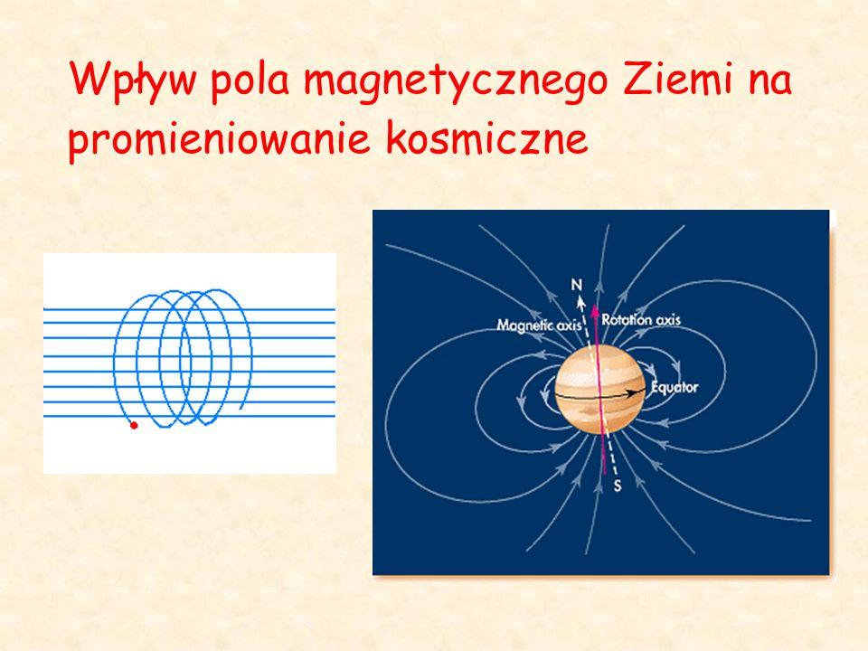 Wpływ pola magnetycznego Ziemi na promieniowanie kosmiczne