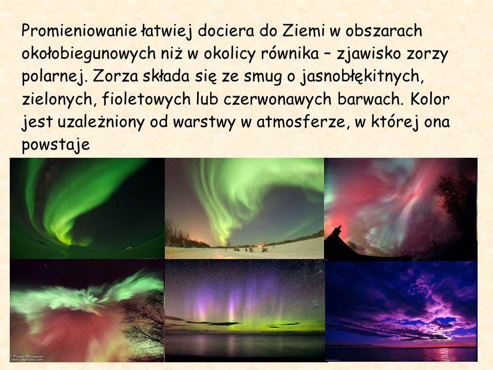 Promieniowanie łatwiej dociera do Ziemi w obszarach okołobiegunowych niż w okolicy równika – zjawisko zorzy polarnej.