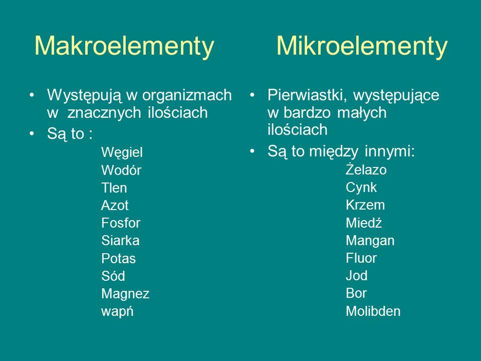 Makroelementy Mikroelementy Występują w organizmach w znacznych ilościach Są to : Węgiel Wodór Tlen Azot Fosfor Siarka Potas Sód Magnez wapń Pierwiastki, występujące w bardzo małych ilościach Są to między innymi: Żelazo Cynk Krzem Miedź Mangan Fluor Jod Bor Molibden