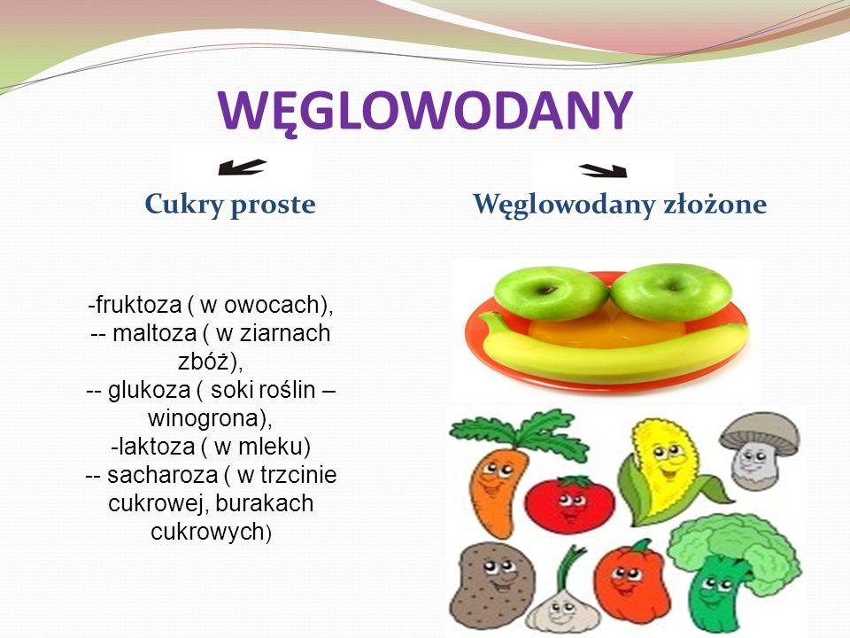 WĘGLOWODANY Cukry proste Węglowodany złożone -fruktoza ( w owocach), -- maltoza ( w ziarnach zbóż), -- glukoza ( soki roślin – winogrona), -laktoza ( w mleku) -- sacharoza ( w trzcinie cukrowej, burakach cukrowych )