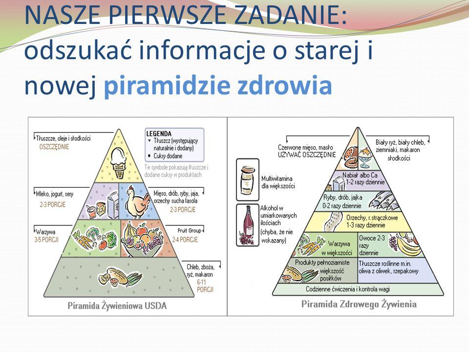 NASZE PIERWSZE ZADANIE: odszukać informacje o starej i nowej piramidzie zdrowia