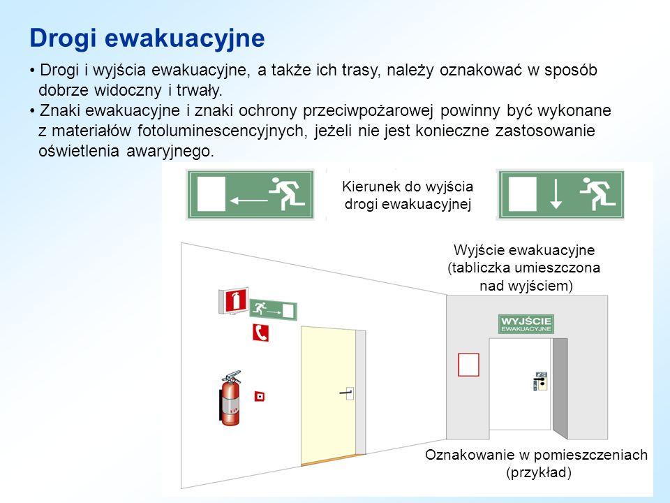 Kierunek do wyjścia drogi ewakuacyjnej Wyjście ewakuacyjne (tabliczka umieszczona nad wyjściem) Oznakowanie w pomieszczeniach (przykład) Drogi i wyjśc