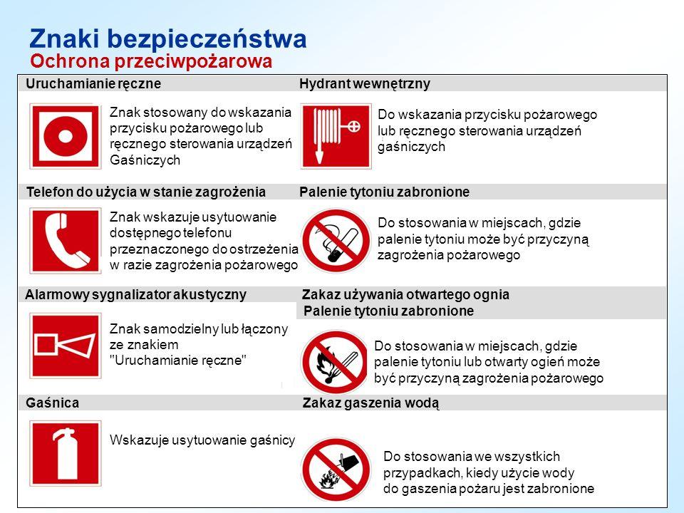 Ochrona przeciwpożarowa Znak stosowany do wskazania przycisku pożarowego lub ręcznego sterowania urządzeń Gaśniczych Znak wskazuje usytuowanie dostępn
