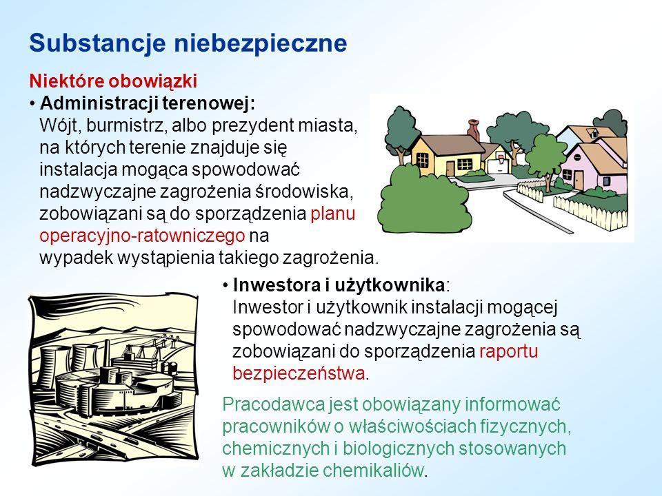 Niektóre obowiązki Administracji terenowej: Wójt, burmistrz, albo prezydent miasta, na których terenie znajduje się instalacja mogąca spowodować nadzw