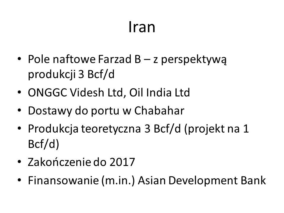 Iran Pole naftowe Farzad B – z perspektywą produkcji 3 Bcf/d ONGGC Videsh Ltd, Oil India Ltd Dostawy do portu w Chabahar Produkcja teoretyczna 3 Bcf/d (projekt na 1 Bcf/d) Zakończenie do 2017 Finansowanie (m.in.) Asian Development Bank