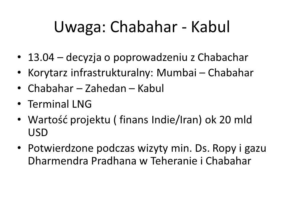 Uwaga: Chabahar - Kabul 13.04 – decyzja o poprowadzeniu z Chabachar Korytarz infrastrukturalny: Mumbai – Chabahar Chabahar – Zahedan – Kabul Terminal LNG Wartość projektu ( finans Indie/Iran) ok 20 mld USD Potwierdzone podczas wizyty min.