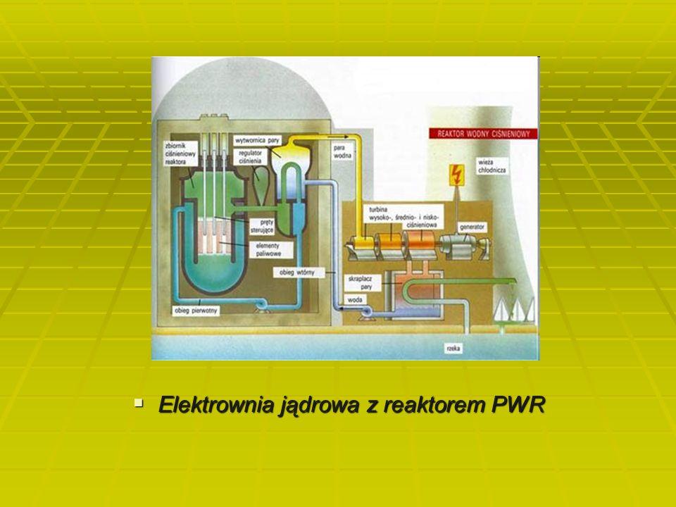  Elektrownia jądrowa z reaktorem PWR