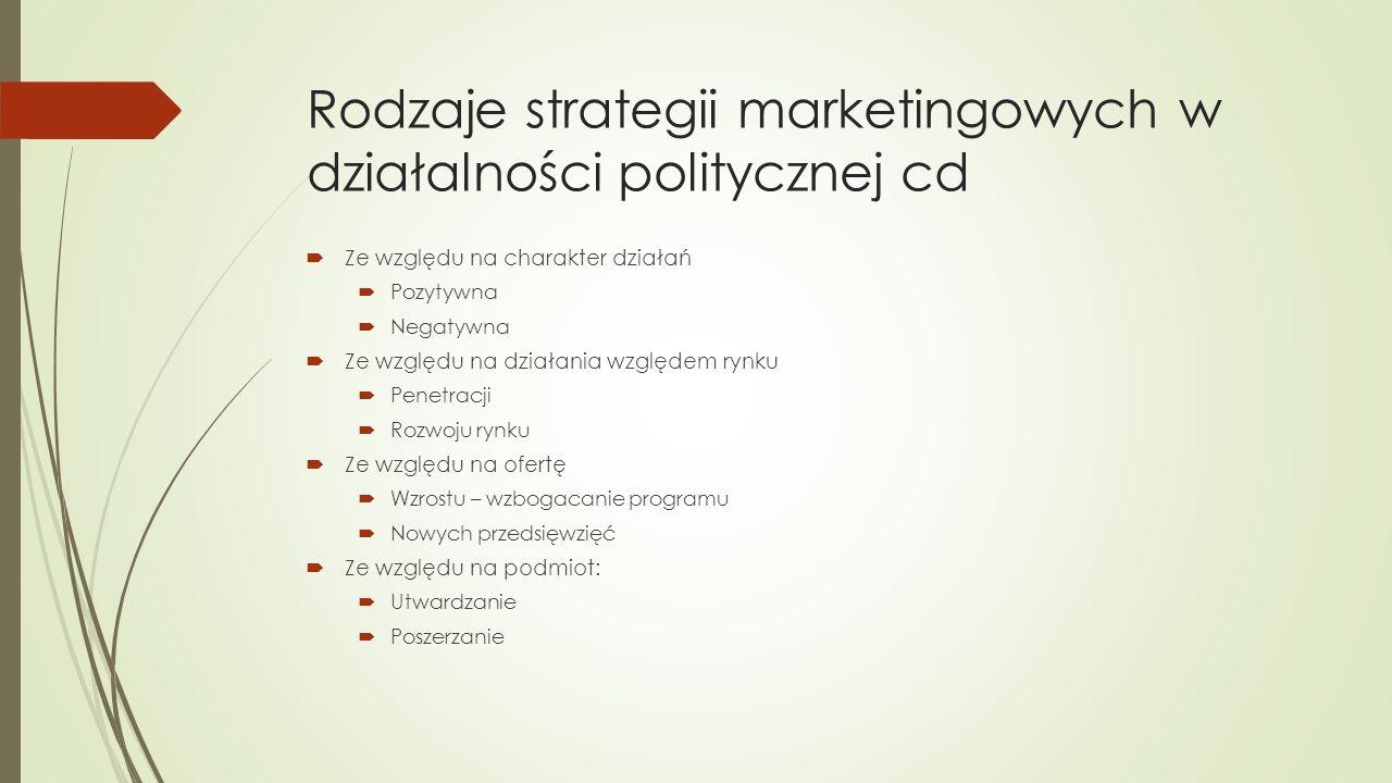 Rodzaje strategii marketingowych w działalności politycznej cd  Ze względu na charakter działań  Pozytywna  Negatywna  Ze względu na działania względem rynku  Penetracji  Rozwoju rynku  Ze względu na ofertę  Wzrostu – wzbogacanie programu  Nowych przedsięwzięć  Ze względu na podmiot:  Utwardzanie  Poszerzanie
