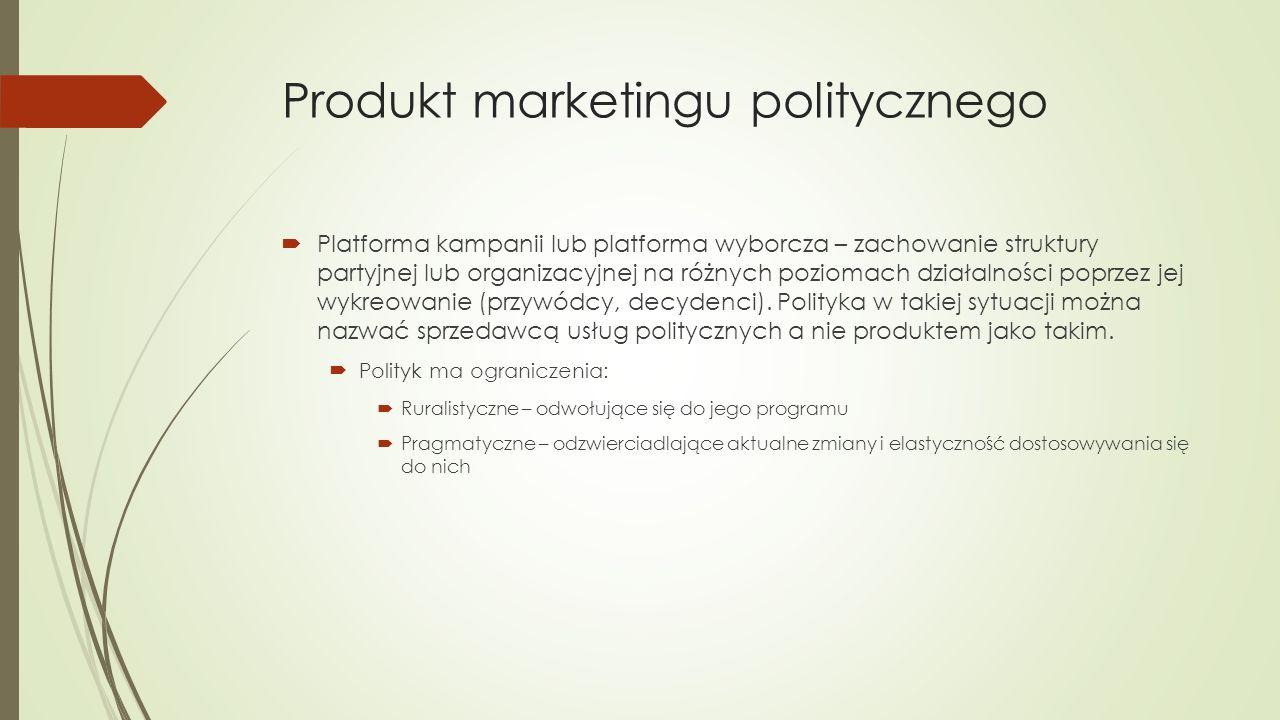 Produkt marketingu politycznego  Platforma kampanii lub platforma wyborcza – zachowanie struktury partyjnej lub organizacyjnej na różnych poziomach działalności poprzez jej wykreowanie (przywódcy, decydenci).