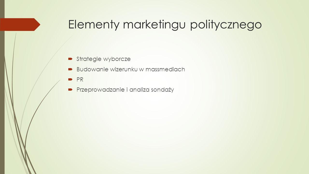 Elementy marketingu politycznego  Strategie wyborcze  Budowanie wizerunku w massmediach  PR  Przeprowadzanie i analiza sondaży