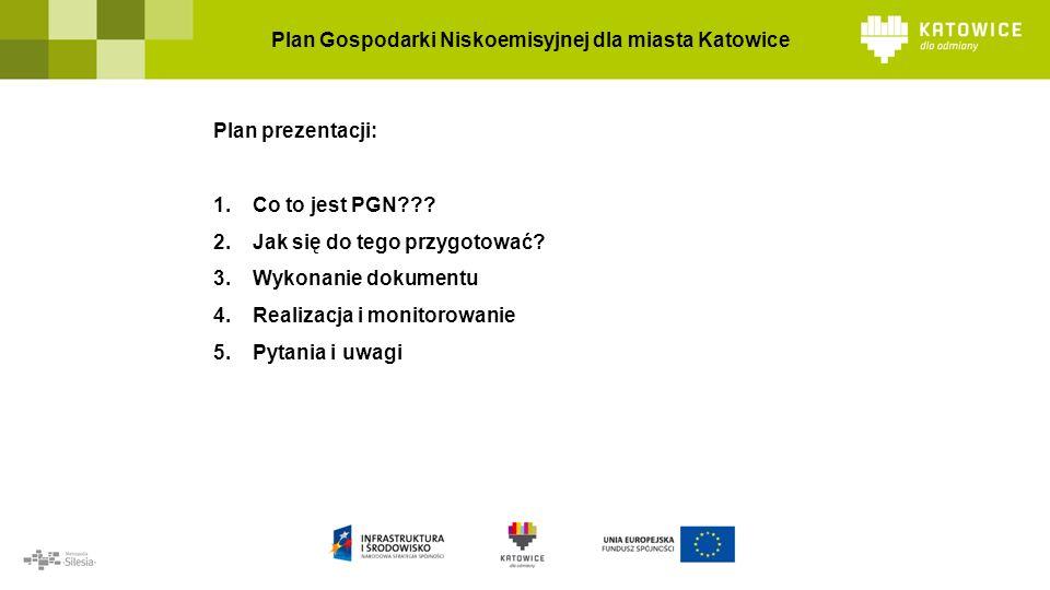 Plan Gospodarki Niskoemisyjnej dla miasta Katowice 1.Co to jest PGN .