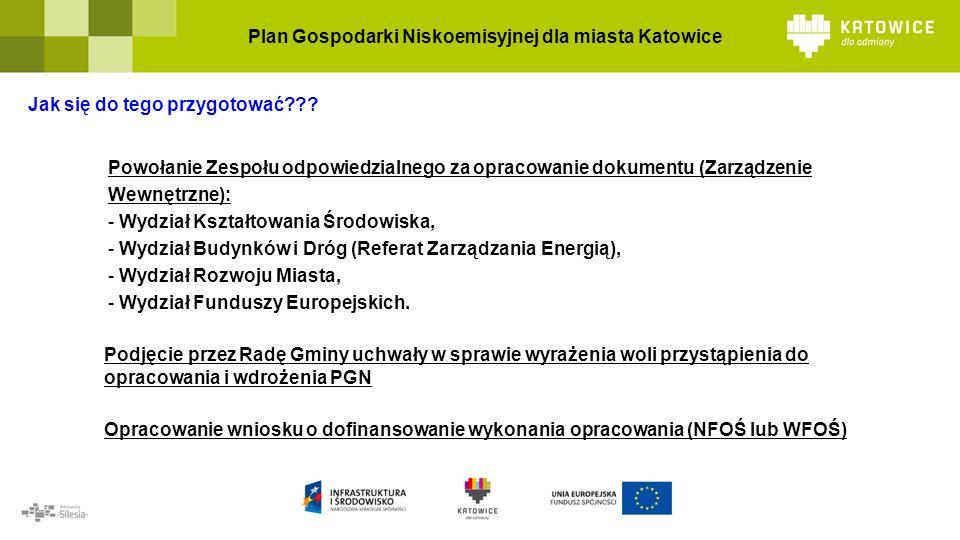 Plan Gospodarki Niskoemisyjnej dla miasta Katowice Jak się do tego przygotować .