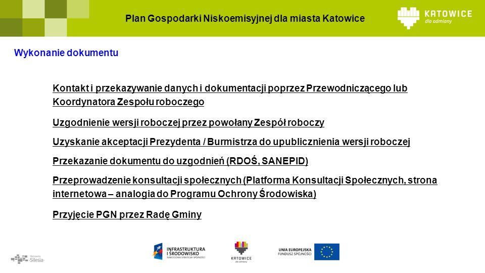 Plan Gospodarki Niskoemisyjnej dla miasta Katowice Wykonanie dokumentu Kontakt i przekazywanie danych i dokumentacji poprzez Przewodniczącego lub Koordynatora Zespołu roboczego Uzgodnienie wersji roboczej przez powołany Zespół roboczy Uzyskanie akceptacji Prezydenta / Burmistrza do upublicznienia wersji roboczej Przekazanie dokumentu do uzgodnień (RDOŚ, SANEPID) Przeprowadzenie konsultacji społecznych (Platforma Konsultacji Społecznych, strona internetowa – analogia do Programu Ochrony Środowiska) Przyjęcie PGN przez Radę Gminy