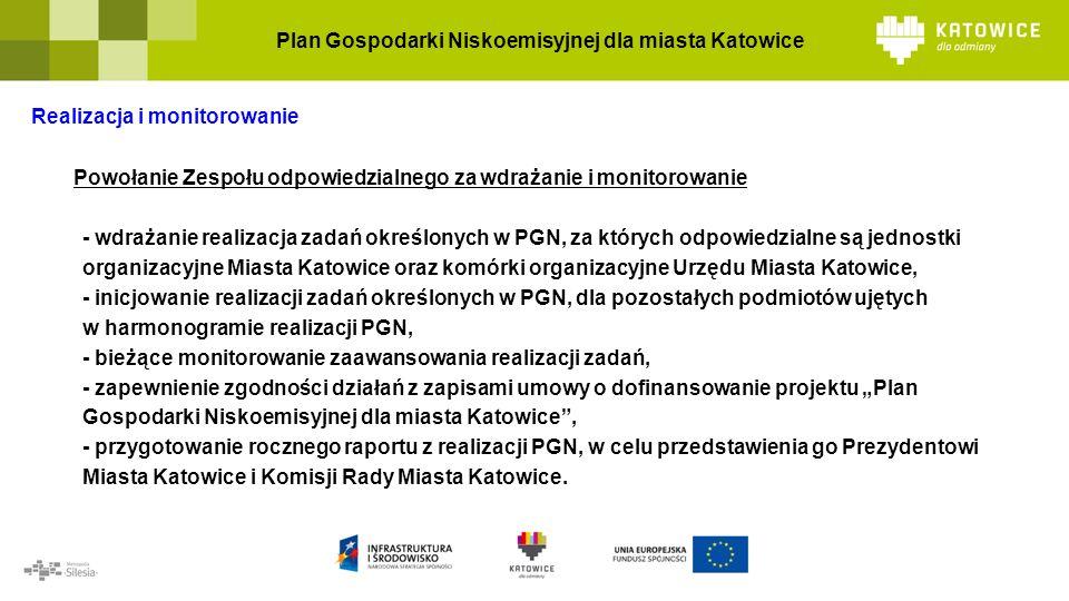 """Plan Gospodarki Niskoemisyjnej dla miasta Katowice Realizacja i monitorowanie Powołanie Zespołu odpowiedzialnego za wdrażanie i monitorowanie - wdrażanie realizacja zadań określonych w PGN, za których odpowiedzialne są jednostki organizacyjne Miasta Katowice oraz komórki organizacyjne Urzędu Miasta Katowice, - inicjowanie realizacji zadań określonych w PGN, dla pozostałych podmiotów ujętych w harmonogramie realizacji PGN, - bieżące monitorowanie zaawansowania realizacji zadań, - zapewnienie zgodności działań z zapisami umowy o dofinansowanie projektu """"Plan Gospodarki Niskoemisyjnej dla miasta Katowice , - przygotowanie rocznego raportu z realizacji PGN, w celu przedstawienia go Prezydentowi Miasta Katowice i Komisji Rady Miasta Katowice."""