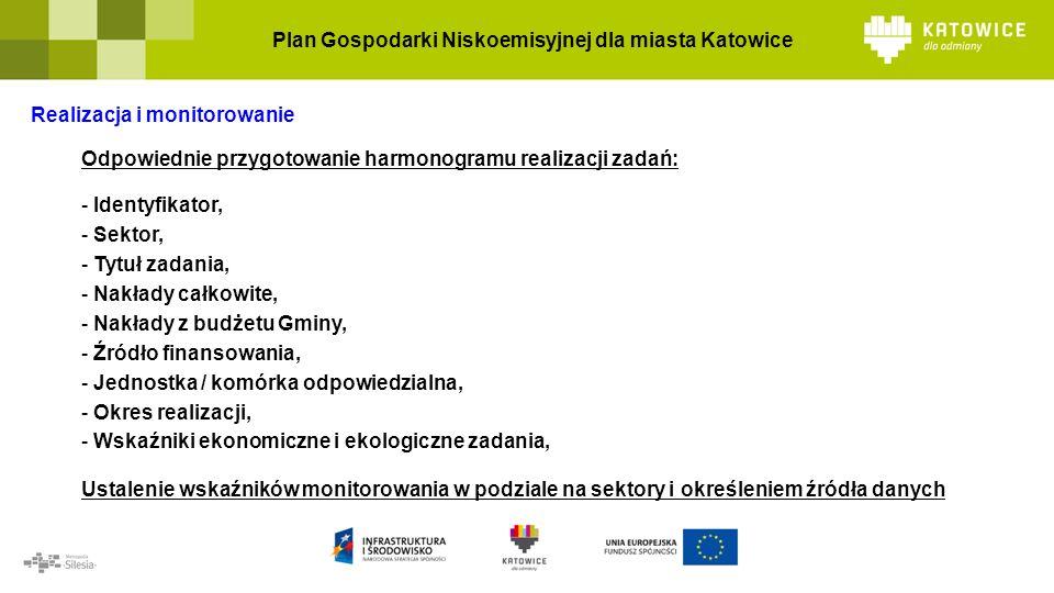 Plan Gospodarki Niskoemisyjnej dla miasta Katowice Realizacja i monitorowanie Odpowiednie przygotowanie harmonogramu realizacji zadań: - Identyfikator, - Sektor, - Tytuł zadania, - Nakłady całkowite, - Nakłady z budżetu Gminy, - Źródło finansowania, - Jednostka / komórka odpowiedzialna, - Okres realizacji, - Wskaźniki ekonomiczne i ekologiczne zadania, Ustalenie wskaźników monitorowania w podziale na sektory i określeniem źródła danych