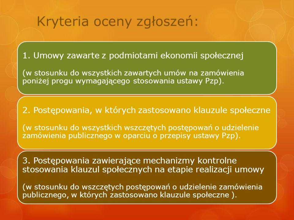 Kryteria oceny zgłoszeń: 1. Umowy zawarte z podmiotami ekonomii społecznej (w stosunku do wszystkich zawartych umów na zamówienia poniżej progu wymaga