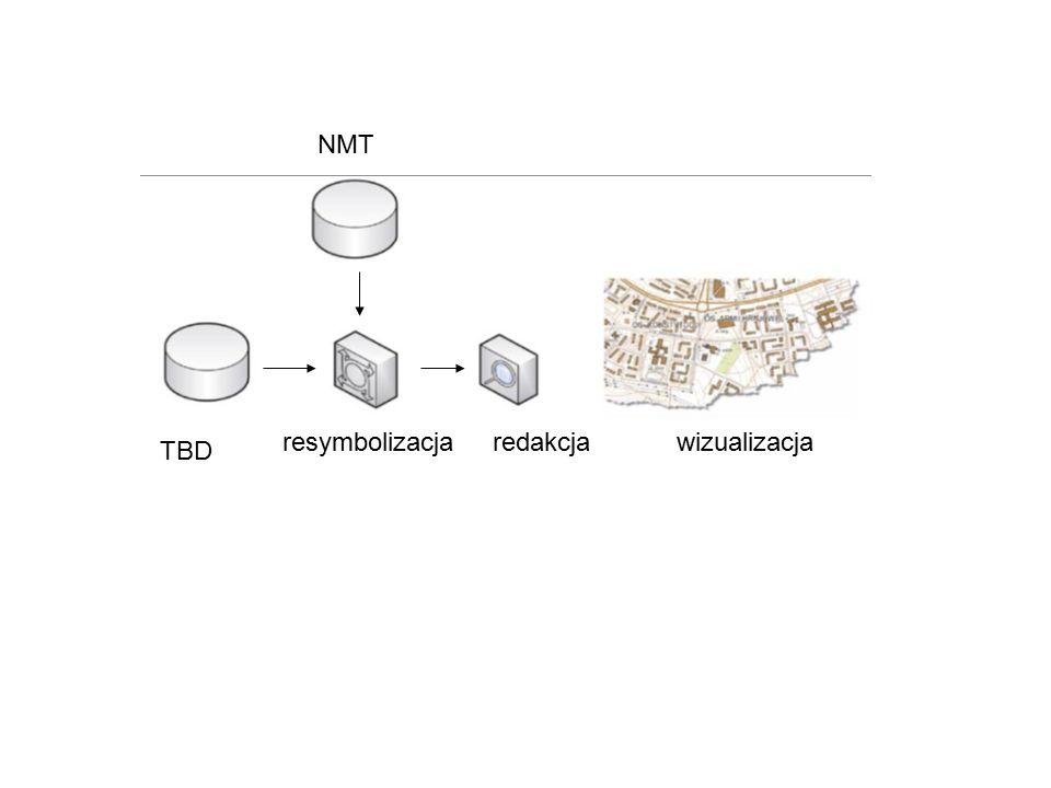 TBD NMT resymbolizacjaredakcjawizualizacja