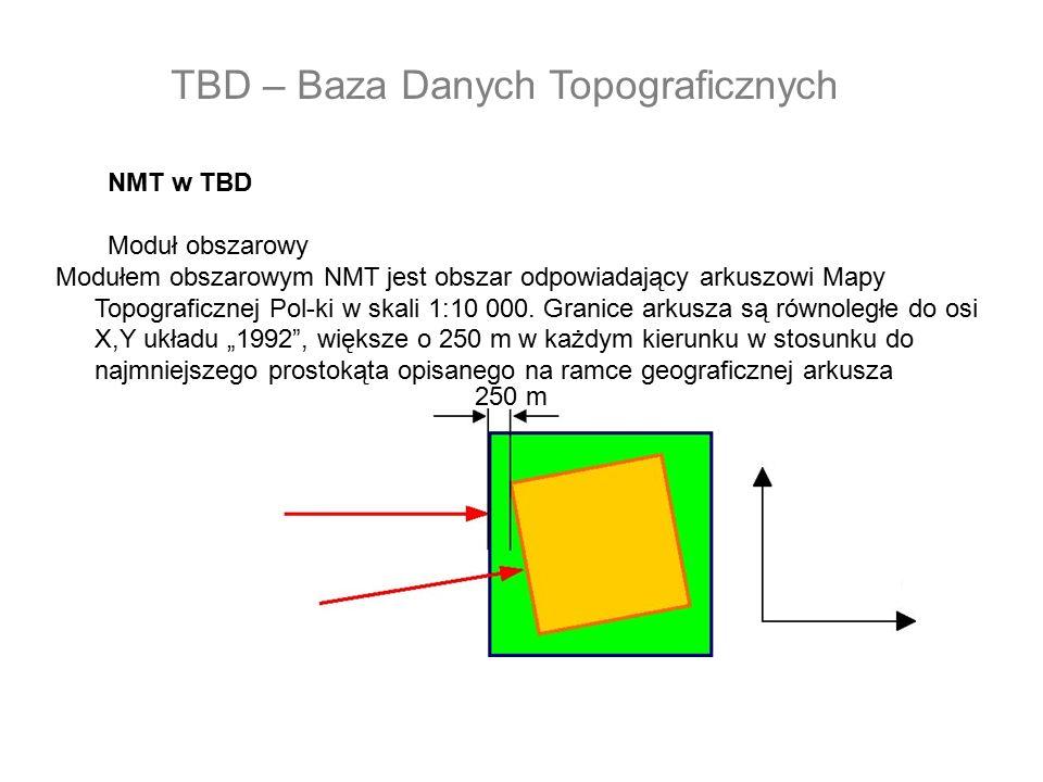 NMT w TBD Moduł obszarowy Modułem obszarowym NMT jest obszar odpowiadający arkuszowi Mapy Topograficznej Pol-ki w skali 1:10 000. Granice arkusza są r