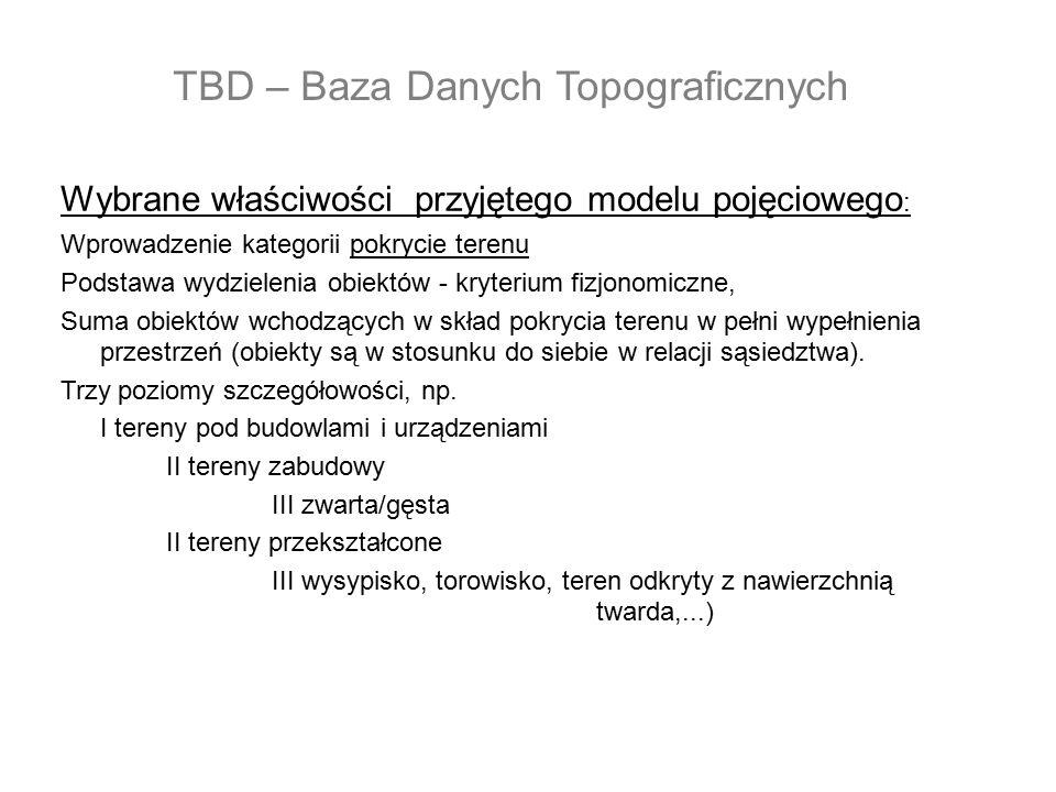 Wybrane właściwości przyjętego modelu pojęciowego : Wprowadzenie kategorii pokrycie terenu Podstawa wydzielenia obiektów - kryterium fizjonomiczne, Su