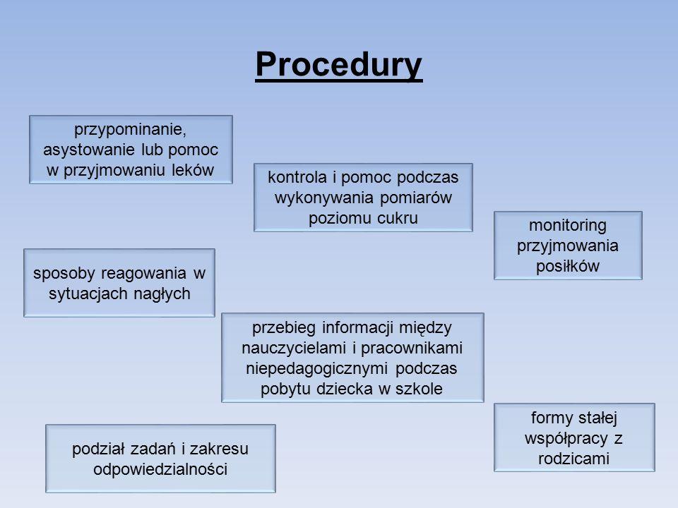 Procedury przypominanie, asystowanie lub pomoc w przyjmowaniu leków formy stałej współpracy z rodzicami sposoby reagowania w sytuacjach nagłych podzia