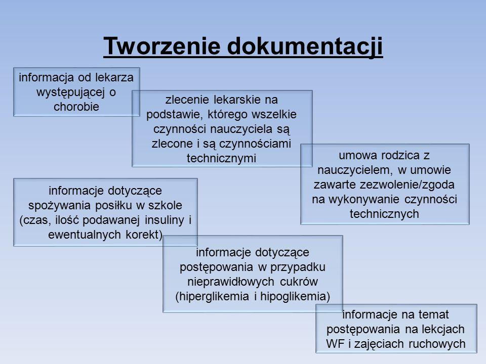 Tworzenie dokumentacji zlecenie lekarskie na podstawie, którego wszelkie czynności nauczyciela są zlecone i są czynnościami technicznymi informacje dotyczące spożywania posiłku w szkole (czas, ilość podawanej insuliny i ewentualnych korekt) informacje na temat postępowania na lekcjach WF i zajęciach ruchowych informacja od lekarza występującej o chorobie informacje dotyczące postępowania w przypadku nieprawidłowych cukrów (hiperglikemia i hipoglikemia) umowa rodzica z nauczycielem, w umowie zawarte zezwolenie/zgoda na wykonywanie czynności technicznych