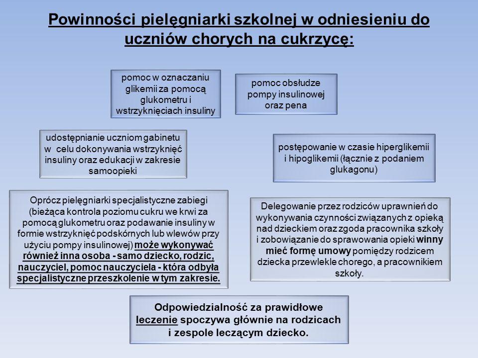 Powinności pielęgniarki szkolnej w odniesieniu do uczniów chorych na cukrzycę: pomoc w oznaczaniu glikemii za pomocą glukometru i wstrzyknięciach insuliny pomoc obsłudze pompy insulinowej oraz pena postępowanie w czasie hiperglikemii i hipoglikemii (łącznie z podaniem glukagonu) udostępnianie uczniom gabinetu w celu dokonywania wstrzyknięć insuliny oraz edukacji w zakresie samoopieki Oprócz pielęgniarki specjalistyczne zabiegi (bieżąca kontrola poziomu cukru we krwi za pomocą glukometru oraz podawanie insuliny w formie wstrzyknięć podskórnych lub wlewów przy użyciu pompy insulinowej) może wykonywać również inna osoba - samo dziecko, rodzic, nauczyciel, pomoc nauczyciela - która odbyła specjalistyczne przeszkolenie w tym zakresie.