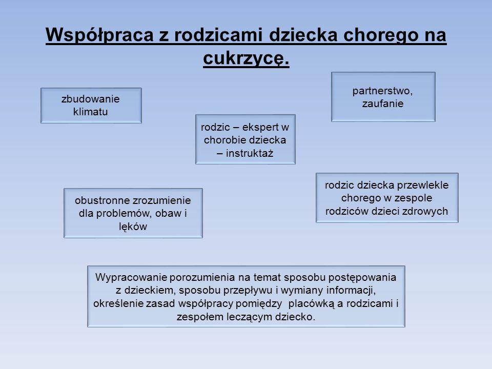 Rodzic powinien przedłożyć szkole następujące informacje i dokumenty 2.
