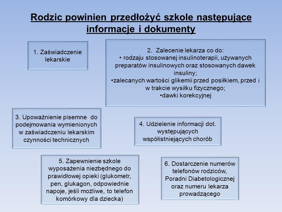 Rodzic powinien przedłożyć szkole następujące informacje i dokumenty 2. Zalecenie lekarza co do: rodzaju stosowanej insulinoterapii, używanych prepara