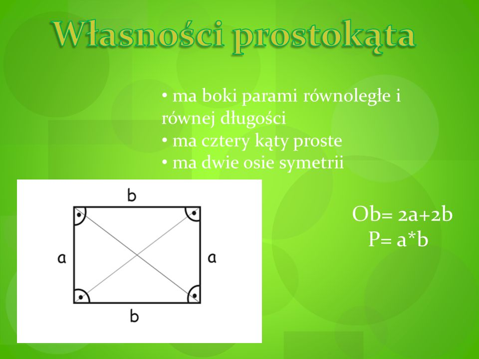 ma boki parami równoległe i równej długości ma cztery kąty proste ma dwie osie symetrii Ob= 2a+2b P= a*b