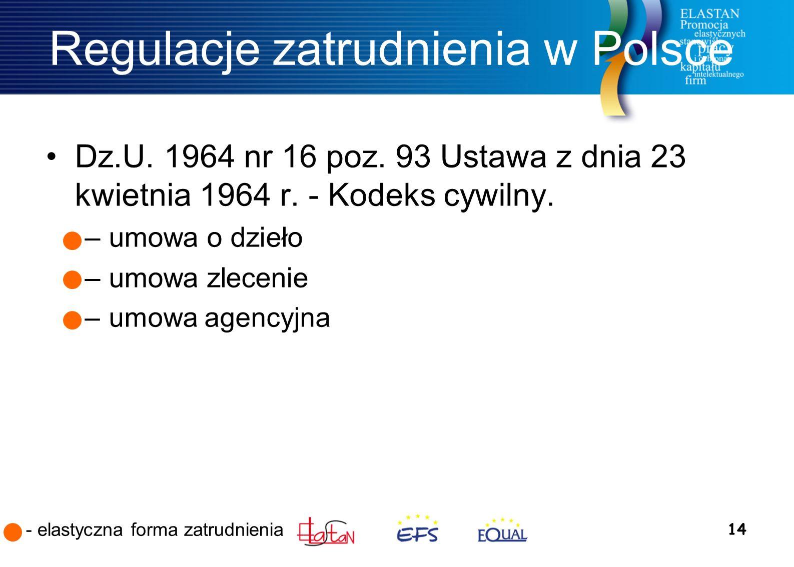 14 Regulacje zatrudnienia w Polsce Dz.U. 1964 nr 16 poz.