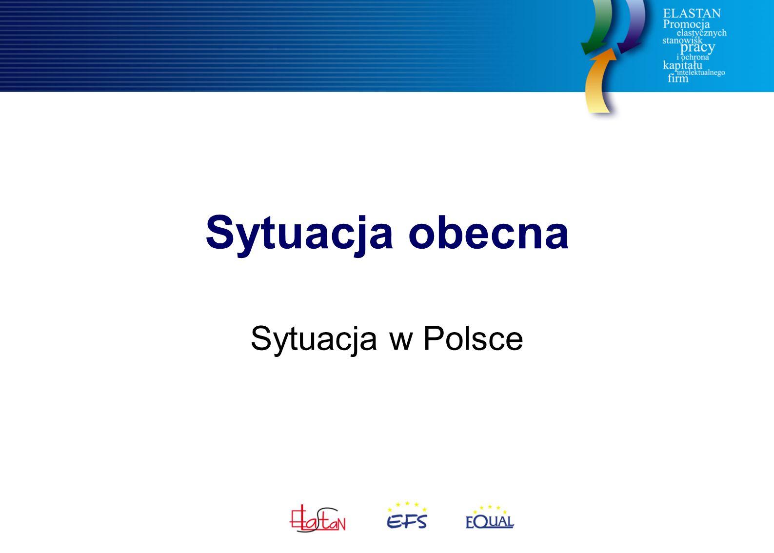 Sytuacja obecna Sytuacja w Polsce