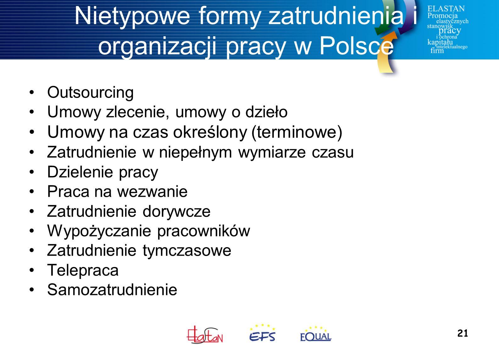 21 Nietypowe formy zatrudnienia i organizacji pracy w Polsce Outsourcing Umowy zlecenie, umowy o dzieło Umowy na czas określony (terminowe) Zatrudnienie w niepełnym wymiarze czasu Dzielenie pracy Praca na wezwanie Zatrudnienie dorywcze Wypożyczanie pracowników Zatrudnienie tymczasowe Telepraca Samozatrudnienie